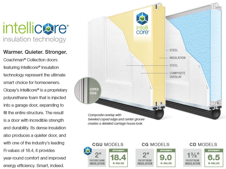Intellicore Insulation Technology