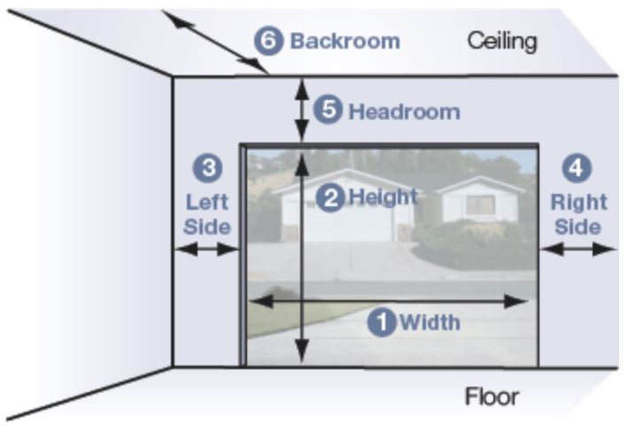 MEASURE A GARAGE DOOR FOR INSTALLATION